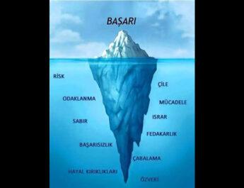 BAŞARI ÜZERİNE (Seyfullah Kayman'ın Eğitim Dünyası)